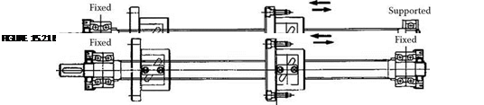 ELEMENTS OF AC SERVODRIVE BALLSCREW SYSTEMS 15.8.1 The Ballscrew